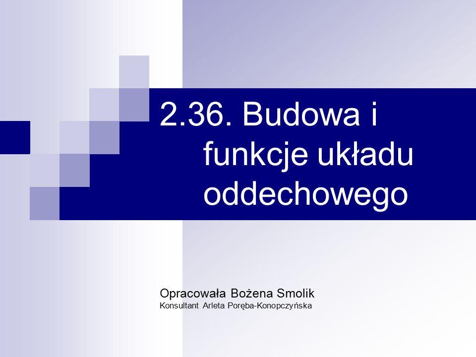 2.36. Budowa i funkcje układu oddechowego Opracowała Bożena Smolik Konsultant Arleta Poręba-Konopczyńska
