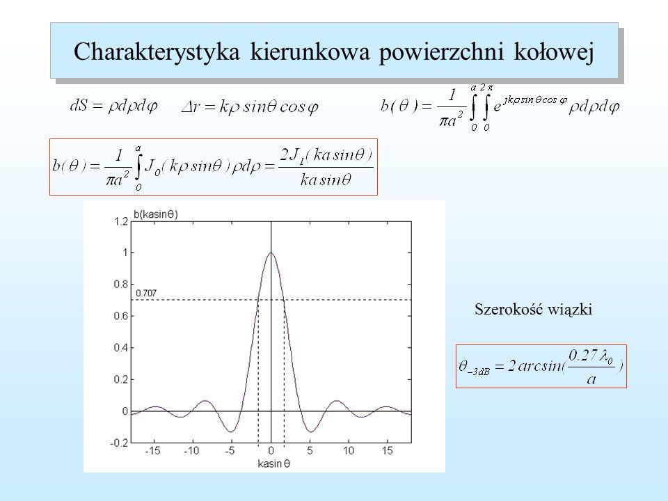 Sposób wyznaczania rozkładu V'(x') przy stałym rozkładzie prędkości