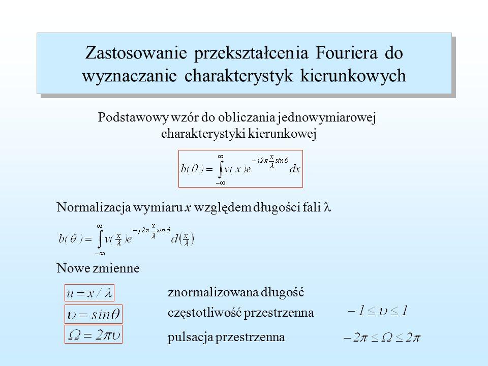 Charakterystyka kierunkowa powierzchni kołowej Szerokość wiązki