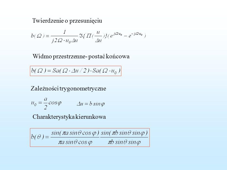 Charakterystyka kierunkowa dla rozkładu trapezowego Rozkład drgań Widmo przestrzenne