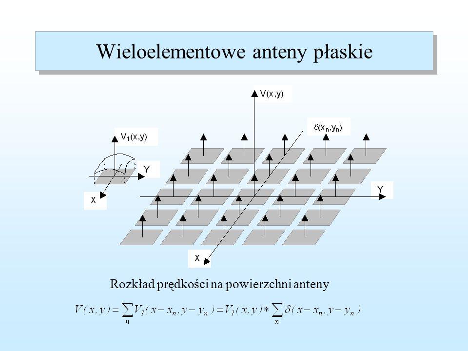 Twierdzenie o przesunięciu Widmo przestrzenne- postać końcowa Zależności trygonometryczne Charakterystyka kierunkowa
