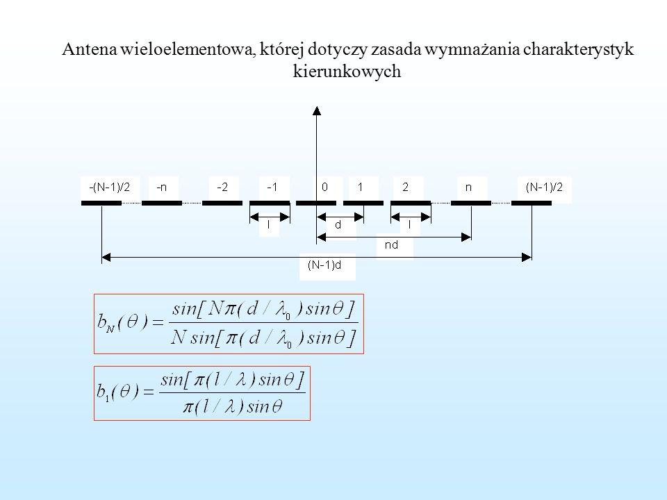 Zasada mnożenia charakterystyk kierunkowych Warunek braku listków dyfrakcyjnych w zakresie kątów widzialnych  s =2  /d  4  d  1/2d x  /2 Łagodny warunek braku listków dyfrakcyjnych w zakresie kątów widzialnych d x 