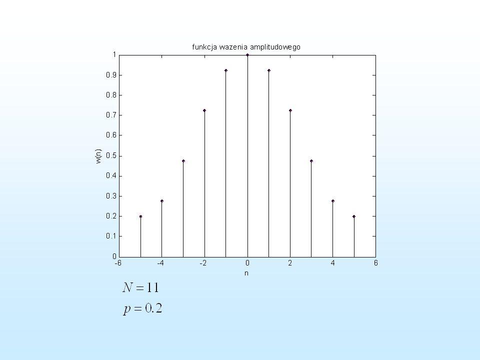 Ważenie amplitudowe Ważenie amplitudowe stosuje się w celu redukcji poziomu listków bocznych.