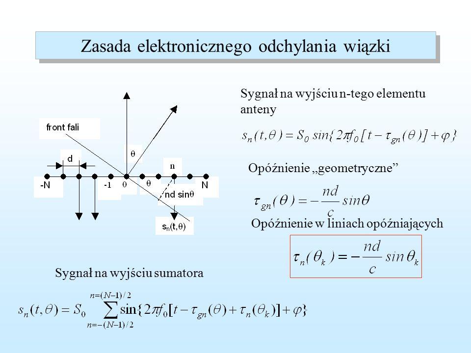 Elektroniczne odchylanie wiązki