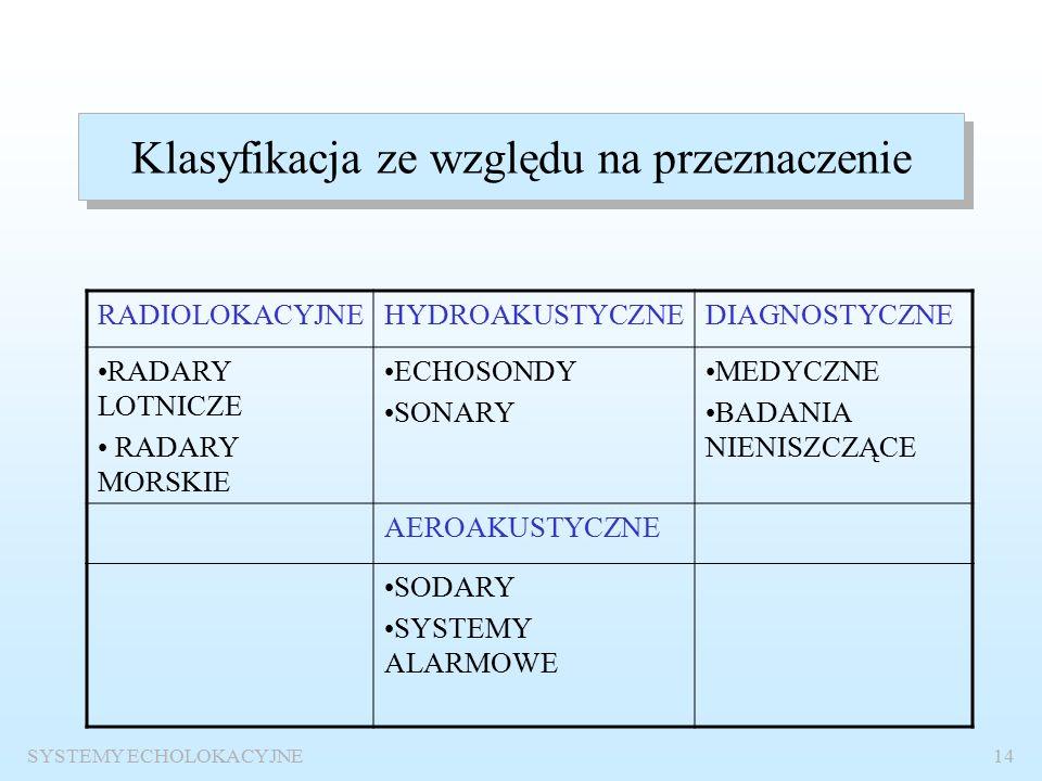 SYSTEMY ECHOLOKACYJNE13 KLASYFIKACJA SYSTEMÓW ECHOLOKACYJNYCH SYSTEMY ECHOLOKACYJNE AKTYWNE, PASYWNE ELKTROMAGNETYCZNEAKUSTYCZNE HYDROAKUSTYCZNE AEROAKUSTYCZNE DIAGNOSTYCZNE RADIOLOKACYJNE OTYCZNE