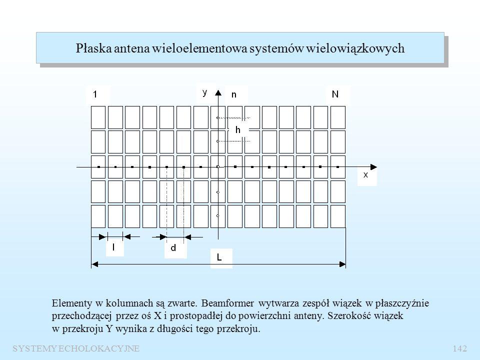 SYSTEMY ECHOLOKACYJNE141 Istotnymi blokami całego systemu wielowiązkowego są antena wieloelementowa i wielowiązkowy filtr przestrzenny – beamformer, których ogólną idee funkcjonowania pokazuje rysunek.