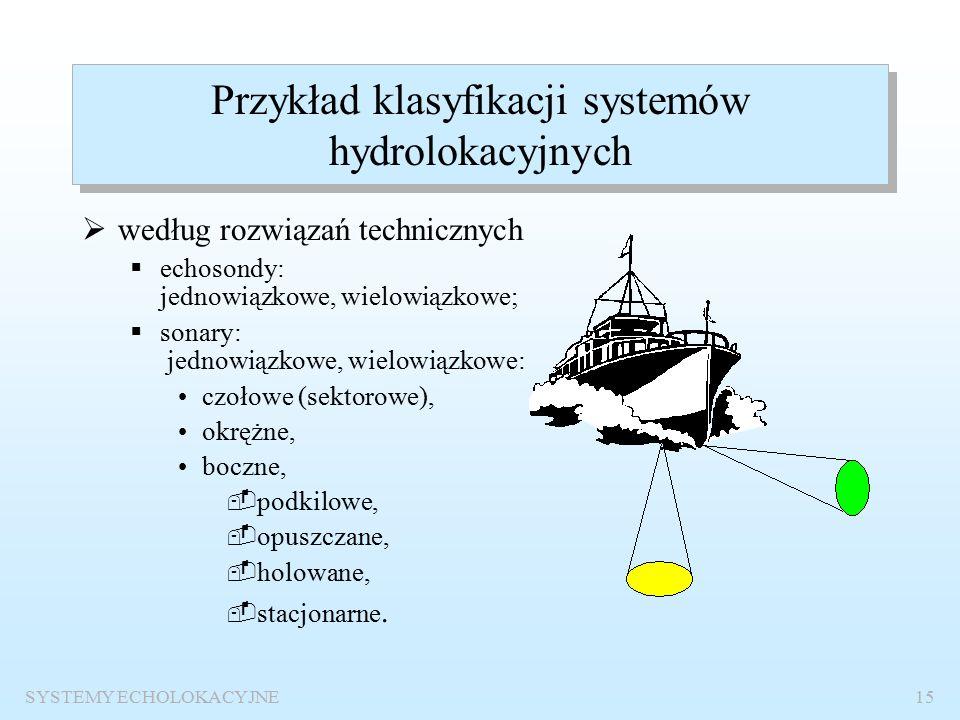 SYSTEMY ECHOLOKACYJNE14 Klasyfikacja ze względu na przeznaczenie RADIOLOKACYJNEHYDROAKUSTYCZNEDIAGNOSTYCZNE RADARY LOTNICZE RADARY MORSKIE ECHOSONDY SONARY MEDYCZNE BADANIA NIENISZCZĄCE AEROAKUSTYCZNE SODARY SYSTEMY ALARMOWE
