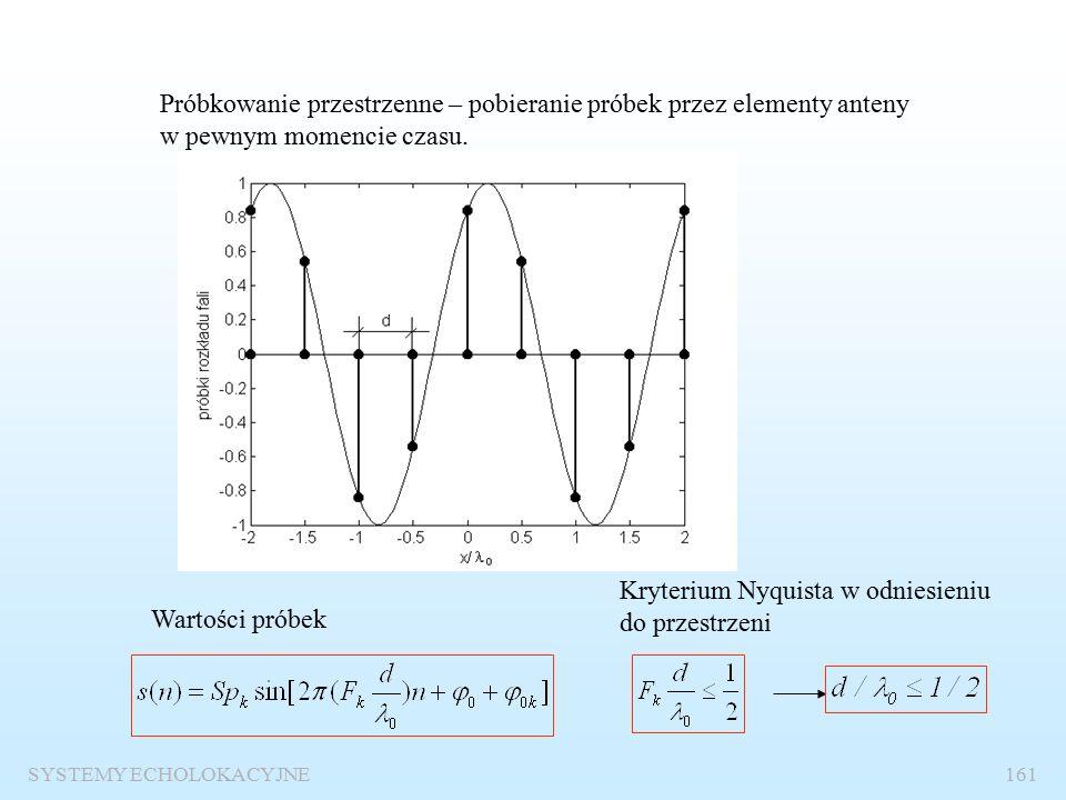 SYSTEMY ECHOLOKACYJNE160 Estymacja widma przestrzennego Podstawy metody Ciśnienie akustyczne na linii prostej X 0 kk kk x Rozkład ciśnienia w chwili czasu t=t 0 (  0 t 0 =  0 ) Zmienna (odpowiednik czasu) - iloraz x/ 0,.