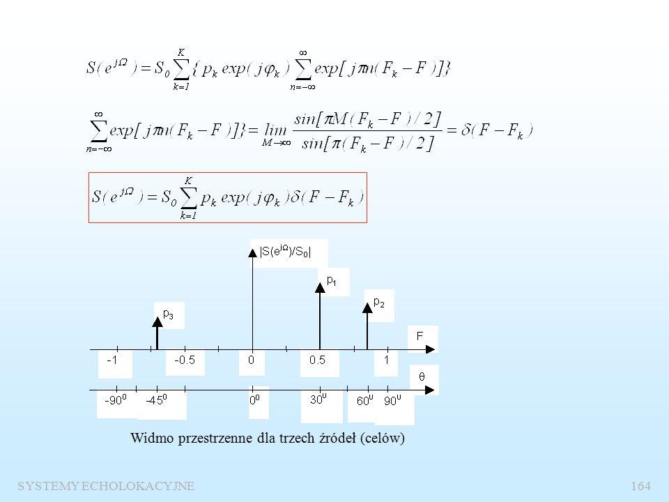 SYSTEMY ECHOLOKACYJNE163 Przypadek ogólny K fal o tej samej częstotliwości padających po różnymi kątami Widmo ciągłe ciągu próbek Kąt padania fali (namiar na cel) obliczamy jako: Widmo takie można wyznaczyć analitycznie.