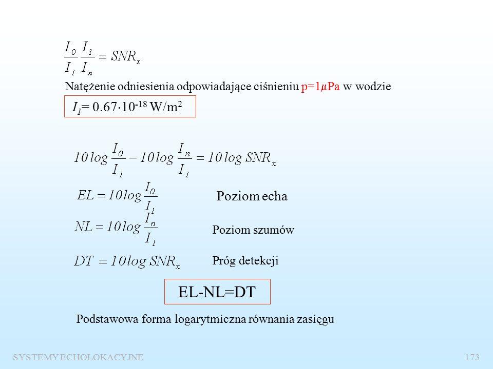 SYSTEMY ECHOLOKACYJNE172 Logarytmiczna forma równania zasięgu Równanie wyjściowe I o - natężenie sygnału echa - fali padającej prostopadle na powierzchnię anteny odbiorczej I n – natężenie szumów na wejściu odbiornika w jego paśmie przenoszenia