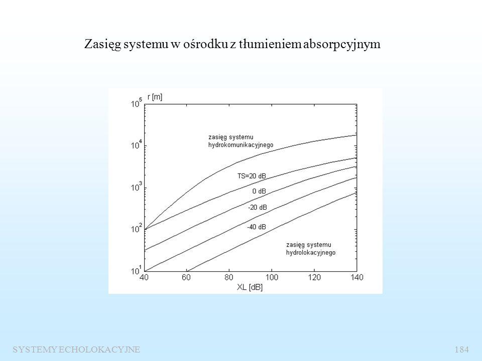 SYSTEMY ECHOLOKACYJNE183 XL= SL-NL-DT Zasięg systemu w ośrodku bez tłumienia absorpcyjnego