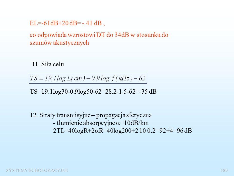 SYSTEMY ECHOLOKACYJNE188 VL= - 69 dB – wartość zmierzona przy kalibracji przetwornika piezoelektrycznego.