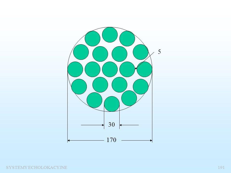 SYSTEMY ECHOLOKACYJNE190 13. Poziom źródła EL=SL-2TL+TS SL=EL+2TL-TS=-41+96+35=90 dB 14.