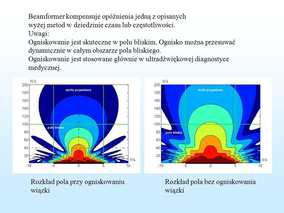 Specjalne systemy echolokacyjne SYSTEMY ECHOLOKACYJNE194 Ogniskowanie wiązki r(0) r(n) n d Opóźnienie Zależność kwadratowa!