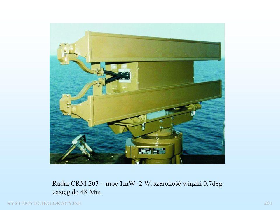 """SYSTEMY ECHOLOKACYJNE200 Dlaczego radar CW FM może być """"cichy , czyli trudniej wykrywalny przez obce odbiorniki prowadzące nasłuch sygnałów radarowych."""