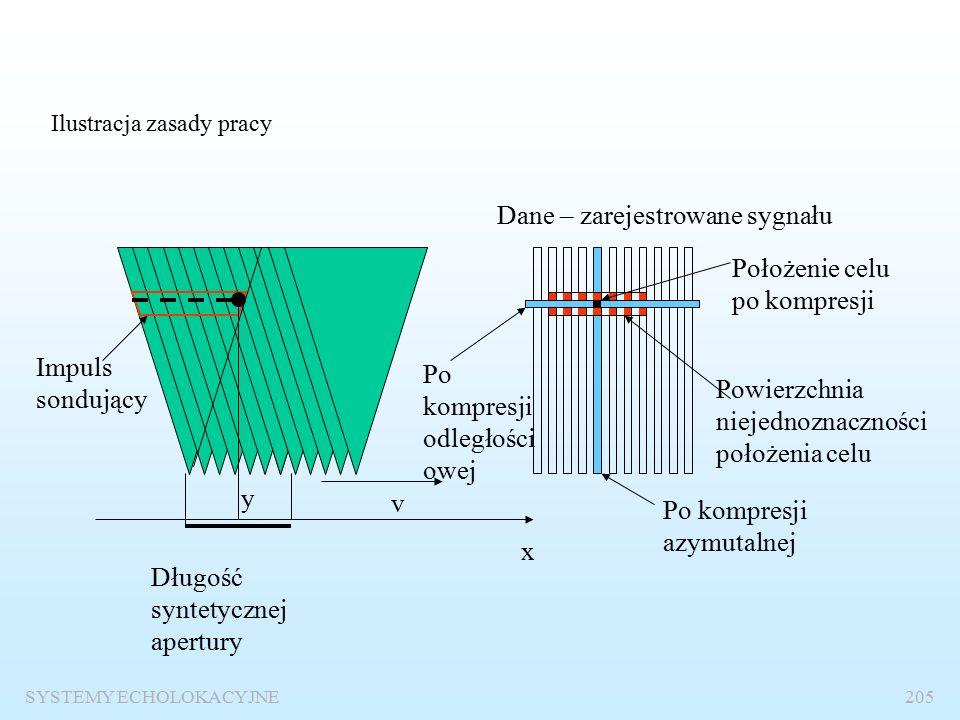 Radar i sonar z syntetyczną aperturą SYSTEMY ECHOLOKACYJNE204 Radary (SAR) i sonary (SAS) z syntetyczną aperturą stosowane są w celu zwiększenia rozdzielczości poprzecznej, która w zwykłych radarach zależy od szerokości wiązki i pogarsza się z odległością celu od sonaru.