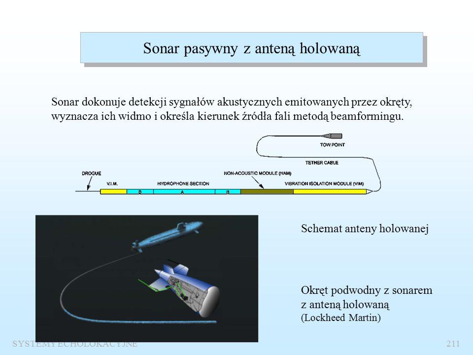Echosonda wielowiązkowa SYSTEMY ECHOLOKACYJNE210 Wiele wąskich wiązek w przekroju poprzecznym do ruchu statku (pływaka) Obraz dna z wrakiem z echosondy wielowiązkowej