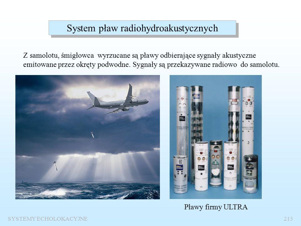 SYSTEMY ECHOLOKACYJNE212 Konsola sonaru SQR-19 z anteną holowaną (Katedra Systemów Elektroniki Morskiej) Antena na hali produkcyjnej