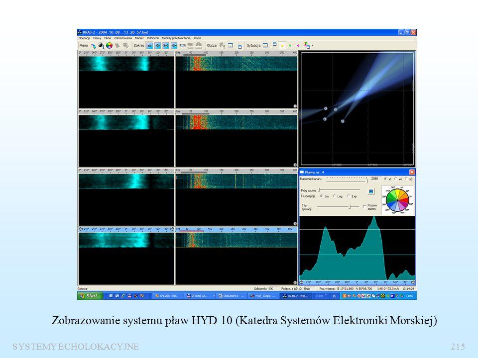 SYSTEMY ECHOLOKACYJNE214 S2(f) s0 S1(f)=A(f)cos  S2(f)=A(f)sin  FFT S1(f)  Zasada pracy pławy kierunkowej Z proporcji prążków widma odczytujemy namiar .