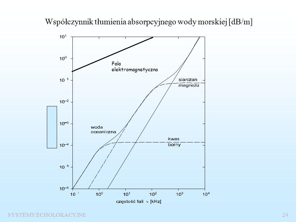 SYSTEMY ECHOLOKACYJNE23 Porównanie fal elektromagnetycznych i akustycznych Fale elektromagnetyczne : Prędkość propagacji c=300 000 km/s Tłumienie ( =0.1 m), 10 7 dB/km Fale akustyczne Woda Powietrze Prędkość propagacji c=1.5 km/s c=340 m/s Tłumienie ( =0.1 m) 1dB/km 15 –85 dB/km Dla wody 200 000 razy krótsza fala przy tej samej częstotliwości, 10 7 razy mniejsze tłumienie przy tej samej długości fali