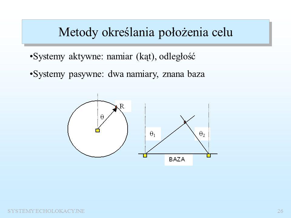 SYSTEMY ECHOLOKACYJNE25 wilgotność [%]