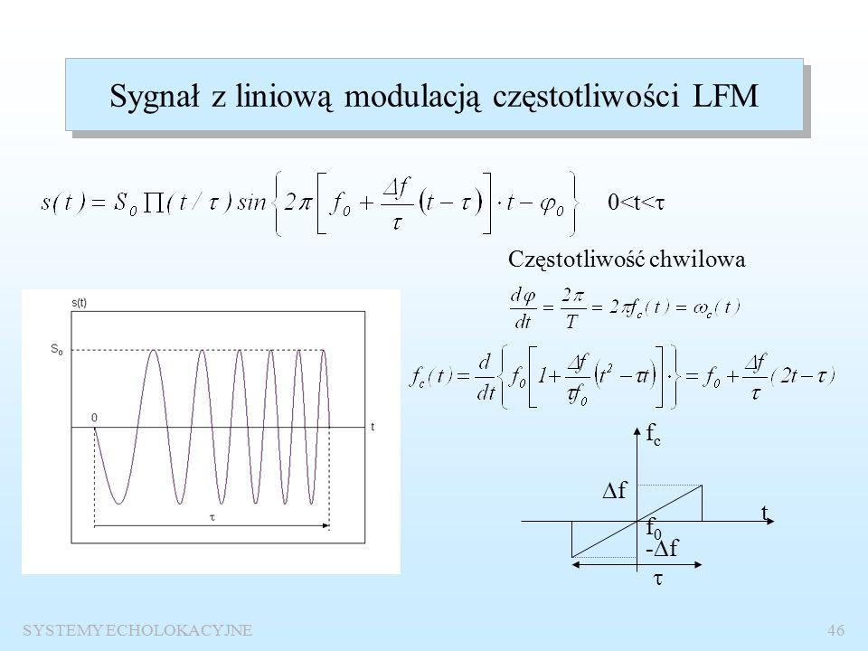 SYSTEMY ECHOLOKACYJNE45 Wyznaczanie funkcji autokorelacji sygnału sinusoidalnego o obwiedni prostokątnej