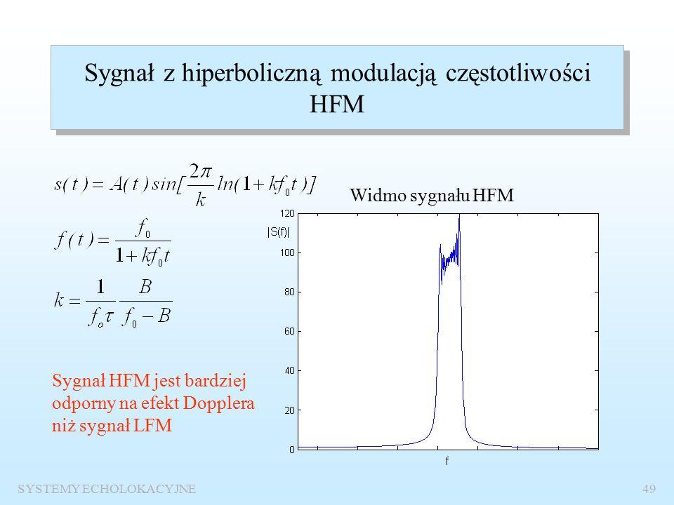 SYSTEMY ECHOLOKACYJNE48 Funkcja autokorelacji sygnału z liniową modulacją częstotliwości B T=1/B