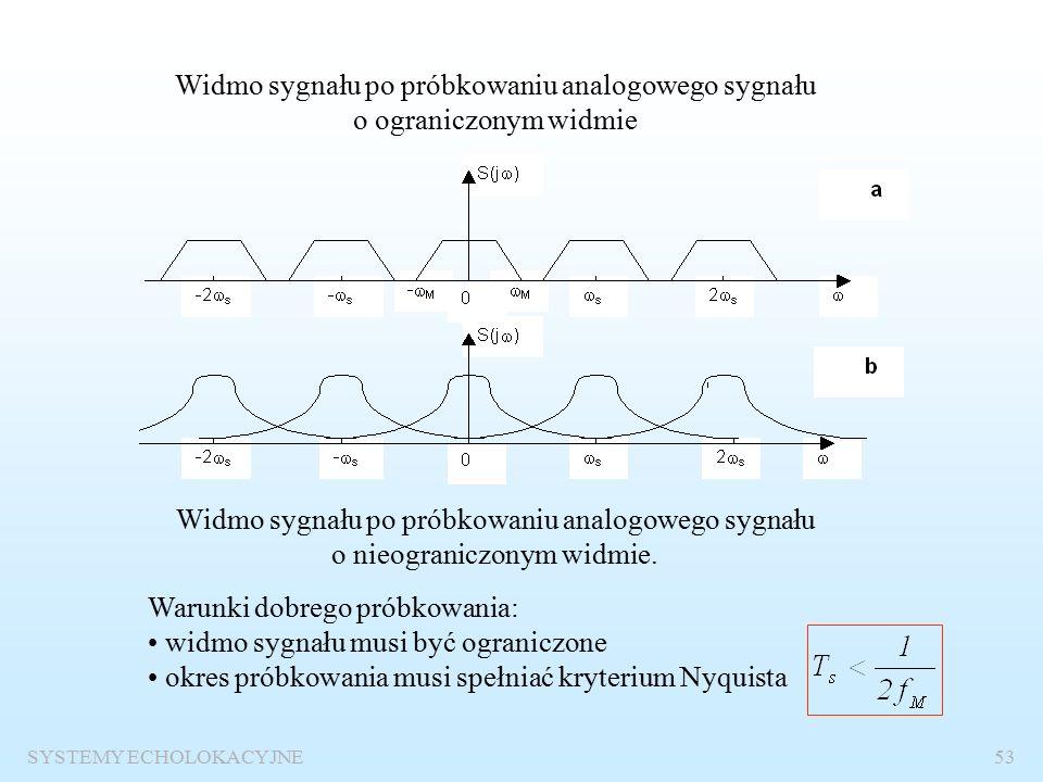 SYSTEMY ECHOLOKACYJNE52 Próbkowanie bezpośrednie Widmo sygnału dyskretnego jest ciągłe i okresowe.