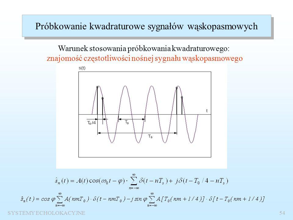 SYSTEMY ECHOLOKACYJNE53 Widmo sygnału po próbkowaniu analogowego sygnału o ograniczonym widmie Widmo sygnału po próbkowaniu analogowego sygnału o nieograniczonym widmie.