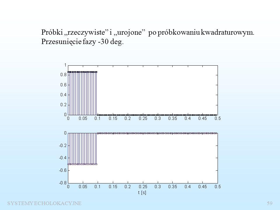 SYSTEMY ECHOLOKACYJNE58 Sygnał po próbkowaniu kwadraturowym i jego widmo.