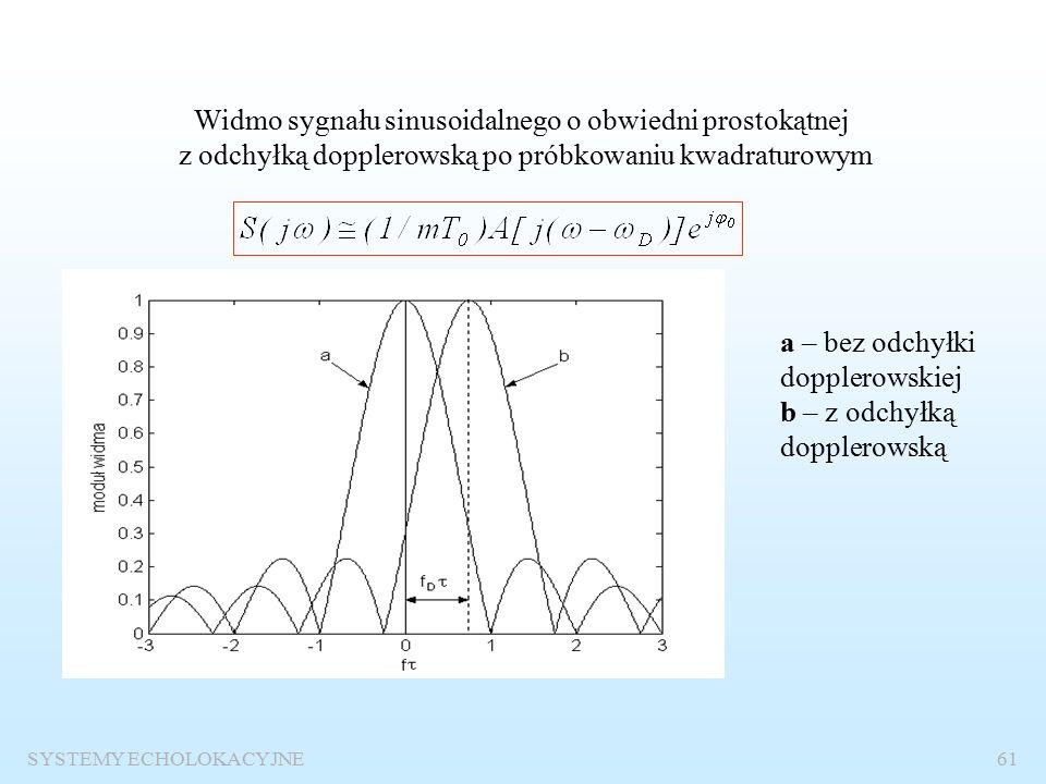 SYSTEMY ECHOLOKACYJNE60 Próbki sygnału sinusoidalnego z odchyłką dopplerowską a– sygnał bez odchyłki dopplerowskiej Sygnał z odchyłką dopplerowską b - pobierane próbki c - próbki rzeczywiste d – próbki urojone