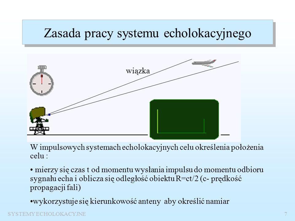 SYSTEMY ECHOLOKACYJNE6 OGÓLNA CHARAKTERYSTYKA SYSTEMÓW ECHOLOKACYJNYCH.
