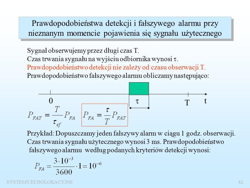 SYSTEMY ECHOLOKACYJNE81 Filtracja dopasowana dla opóźnionego impulsu prostokątnego (dwie realizacje szumów)