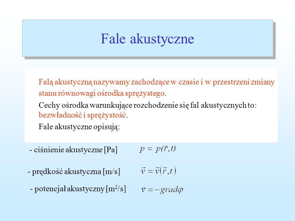 SYSTEMY ECHOLOKACYJNE90 Rozkład gęstości prawdopodobieństwa prążka periodogramu