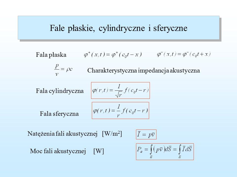 Podstawowe równania Równanie ciągłości  - gęstość [kg/m 3 ] Równanie Eulera Równanie stanu Równanie falowe