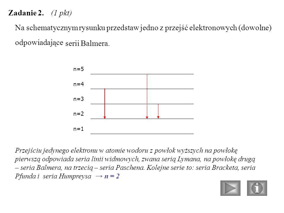 Przejściu jedynego elektronu w atomie wodoru z powłok wyższych na powłokę pierwszą odpowiada seria linii widmowych, zwana serią Lymana, na powłokę drugą – seria Balmera, na trzecią – seria Paschena.
