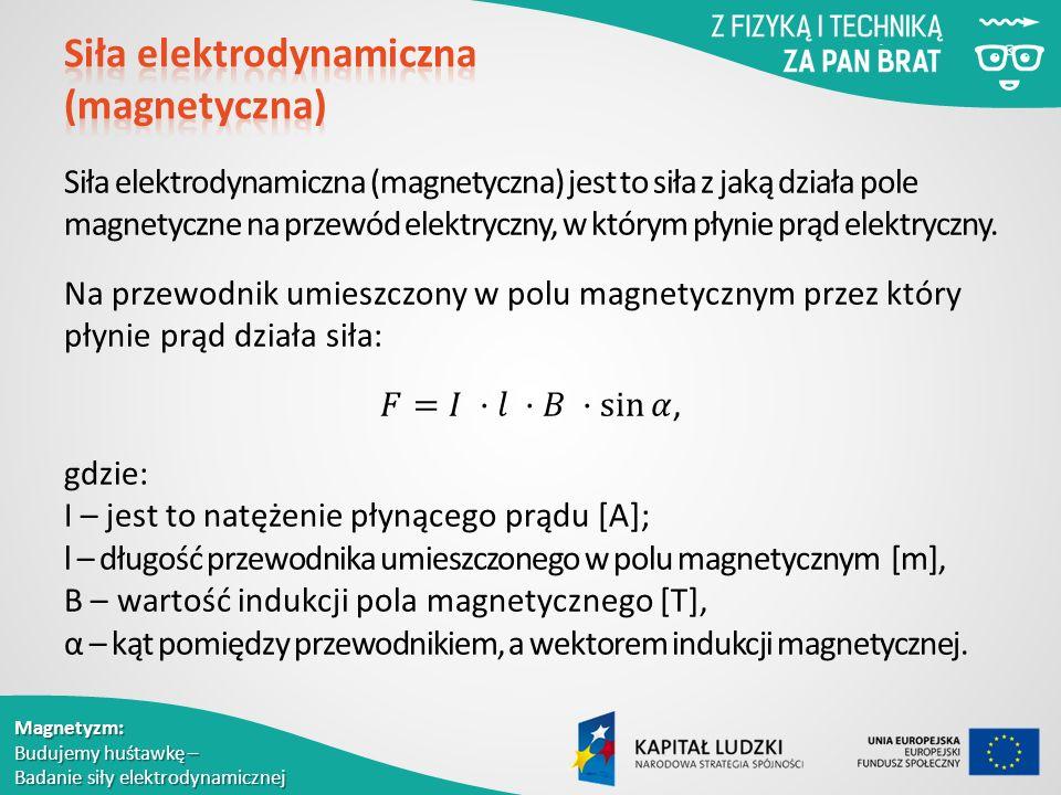 Magnetyzm: Budujemy huśtawkę – Badanie siły elektrodynamicznej