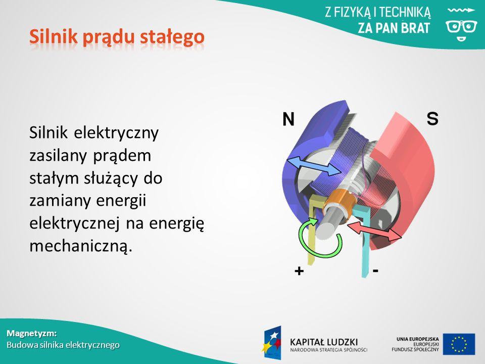 Magnetyzm: Budowa silnika elektrycznego Silnik elektryczny zasilany prądem stałym służący do zamiany energii elektrycznej na energię mechaniczną.