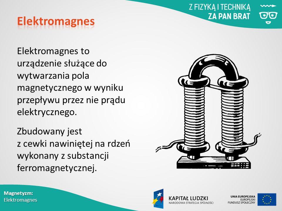 Magnetyzm: Elektromagnes Elektromagnes to urządzenie służące do wytwarzania pola magnetycznego w wyniku przepływu przez nie prądu elektrycznego.