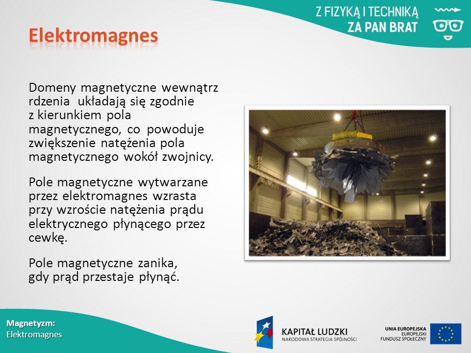 Magnetyzm: Elektromagnes Domeny magnetyczne wewnątrz rdzenia układają się zgodnie z kierunkiem pola magnetycznego, co powoduje zwiększenie natężenia pola magnetycznego wokół zwojnicy.