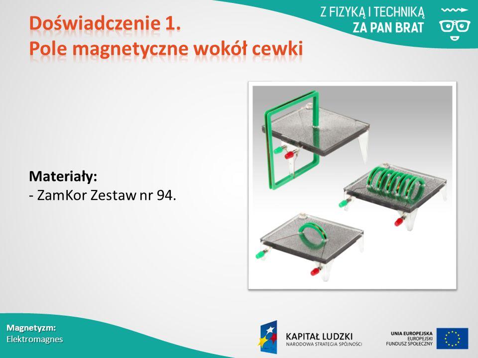 Magnetyzm: Elektromagnes Materiały: - ZamKor Zestaw nr 94.