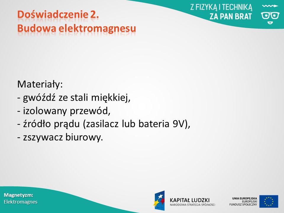 Magnetyzm: Elektromagnes Materiały: - gwóźdź ze stali miękkiej, - izolowany przewód, - źródło prądu (zasilacz lub bateria 9V), - zszywacz biurowy.