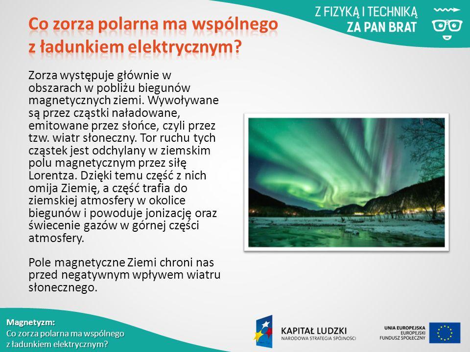 Magnetyzm: Co zorza polarna ma wspólnego z ładunkiem elektrycznym.