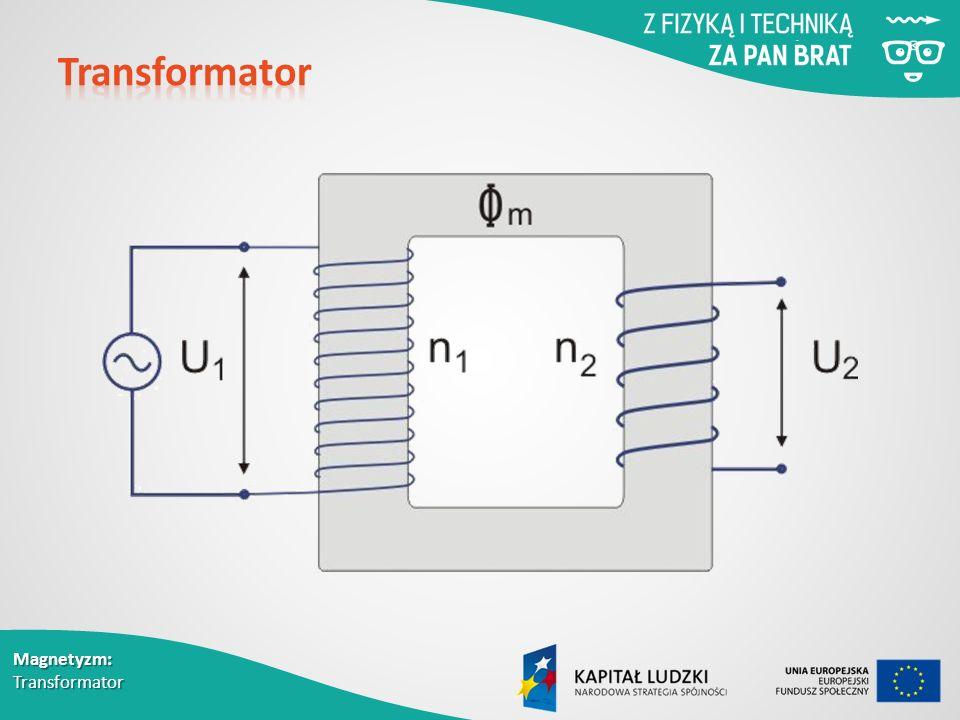 Magnetyzm: Transformator