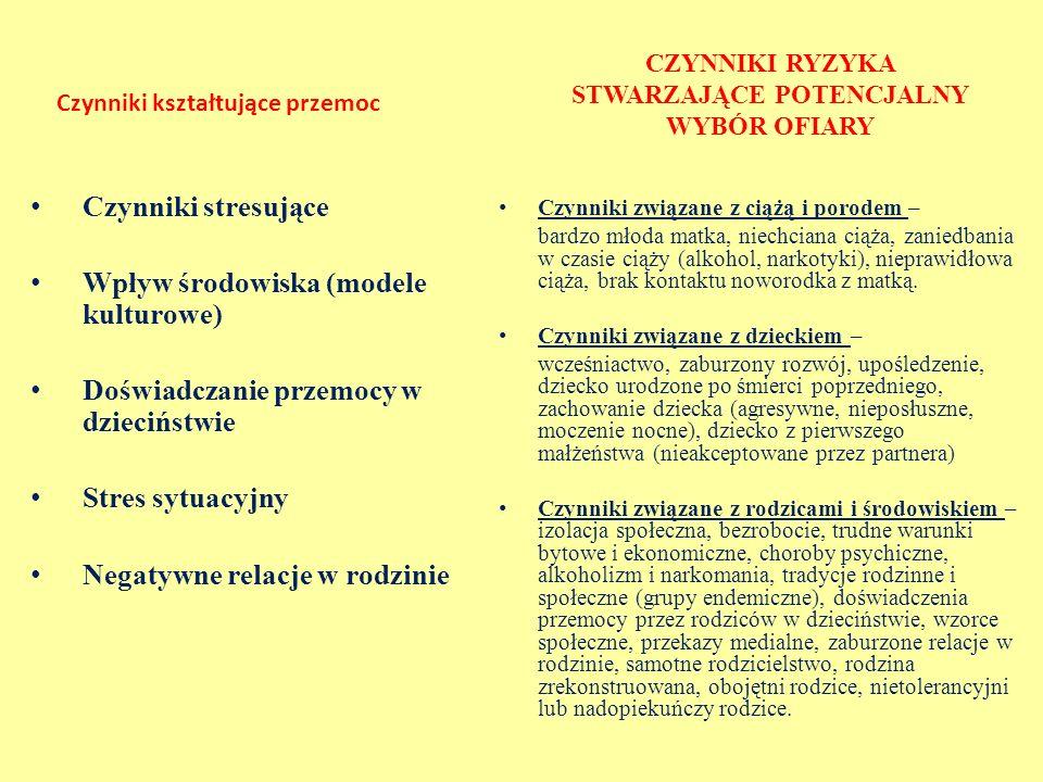Gdzie szukać pomocy.1.Powiatowe Centrum Pomocy Rodzinie w Kielcach ul.