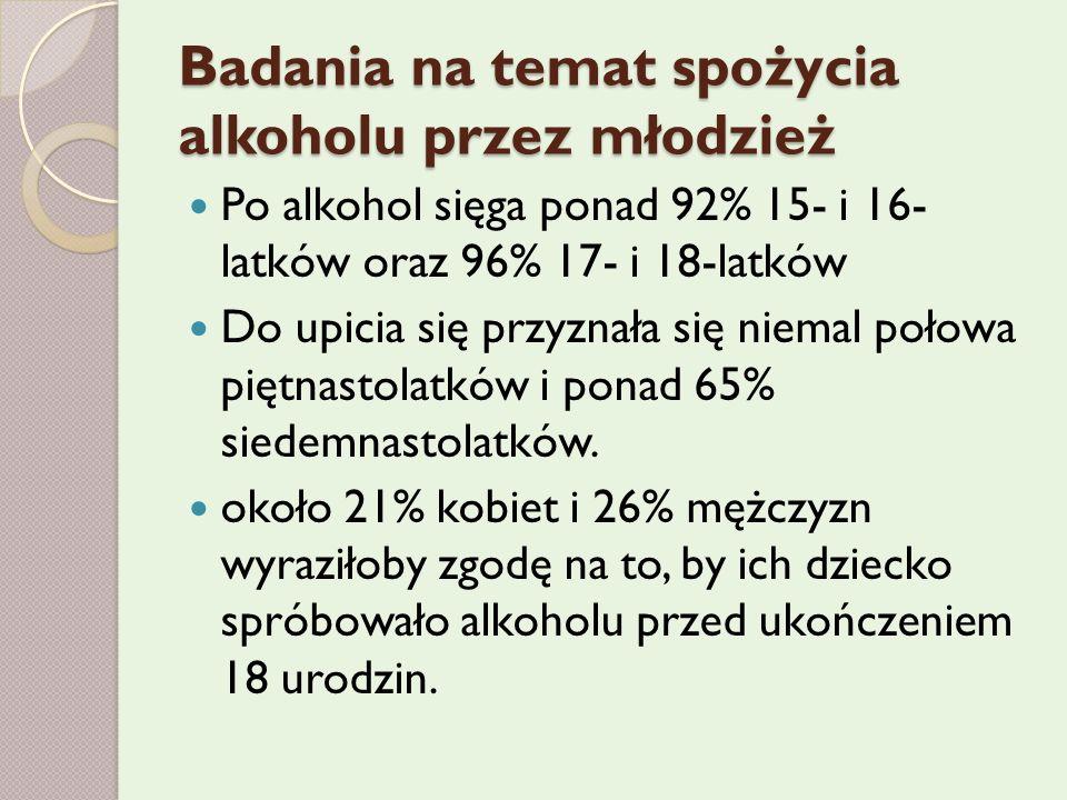 Badania na temat spożycia alkoholu przez młodzież Po alkohol sięga ponad 92% 15- i 16- latków oraz 96% 17- i 18-latków Do upicia się przyznała się niemal połowa piętnastolatków i ponad 65% siedemnastolatków.