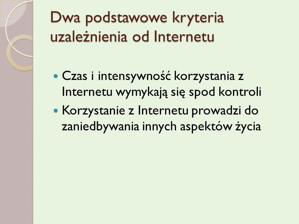 Dwa podstawowe kryteria uzależnienia od Internetu Czas i intensywność korzystania z Internetu wymykają się spod kontroli Korzystanie z Internetu prowadzi do zaniedbywania innych aspektów życia