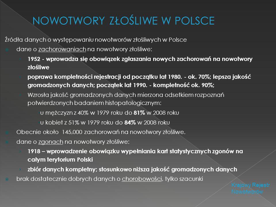 Źródła danych o występowaniu nowotworów złośliwych w Polsce  dane o zachorowaniach na nowotwory złośliwe: › 1952 - wprowadza się obowiązek zgłaszania