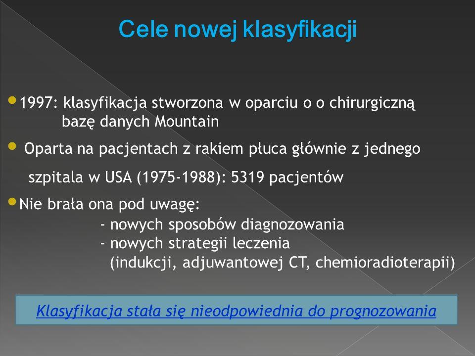Cele nowej klasyfikacji 1997: klasyfikacja stworzona w oparciu o o chirurgiczną bazę danych Mountain Oparta na pacjentach z rakiem płuca głównie z jed