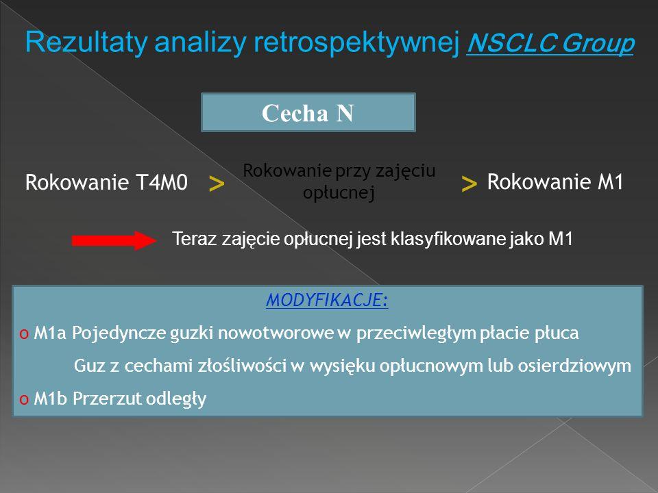 Cecha N MODYFIKACJE: o M1a Pojedyncze guzki nowotworowe w przeciwległym płacie płuca Guz z cechami złośliwości w wysięku opłucnowym lub osierdziowym o